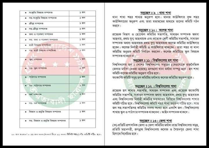 Chhatra Dal's constitution 4