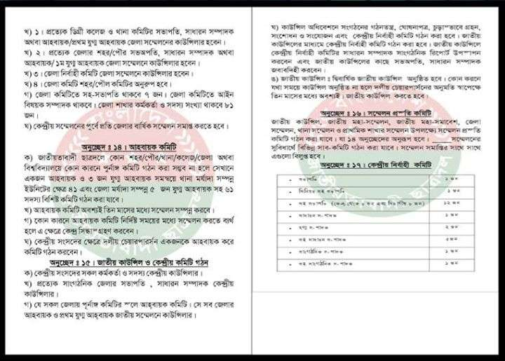 Chhatra Dal's constitution 5